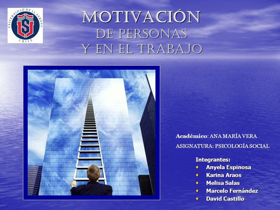 MOTIVACIÓN DE PERSONAS y en el trabajo