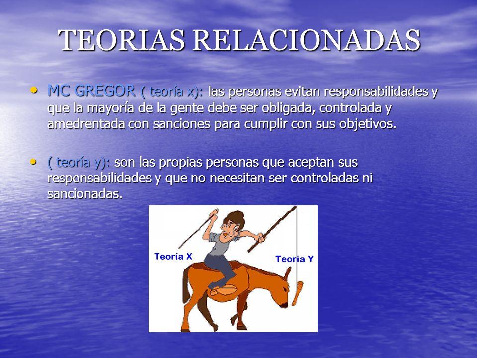 TEORIAS RELACIONADAS