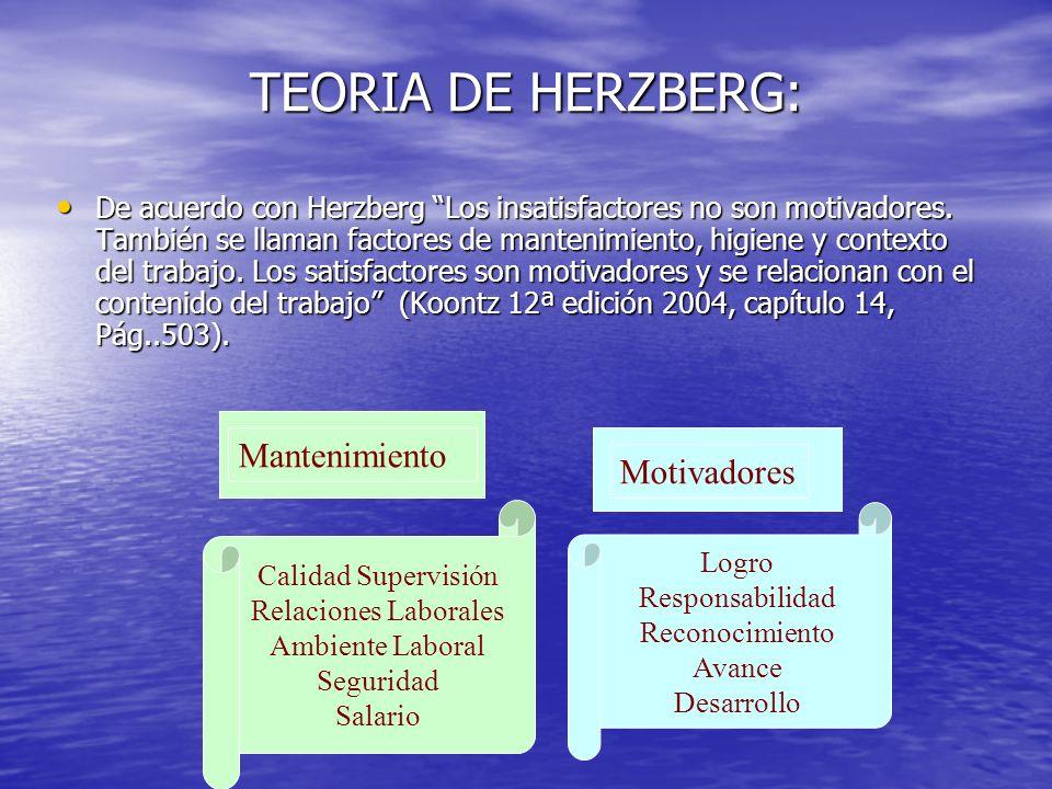 TEORIA DE HERZBERG: Mantenimiento Motivadores