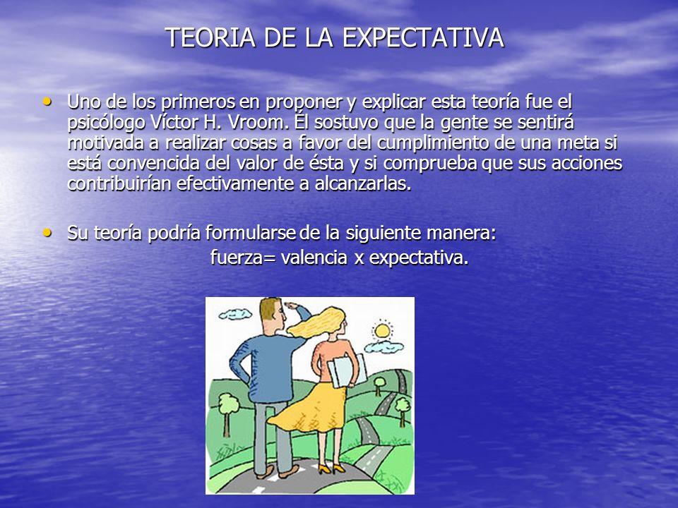 TEORIA DE LA EXPECTATIVA