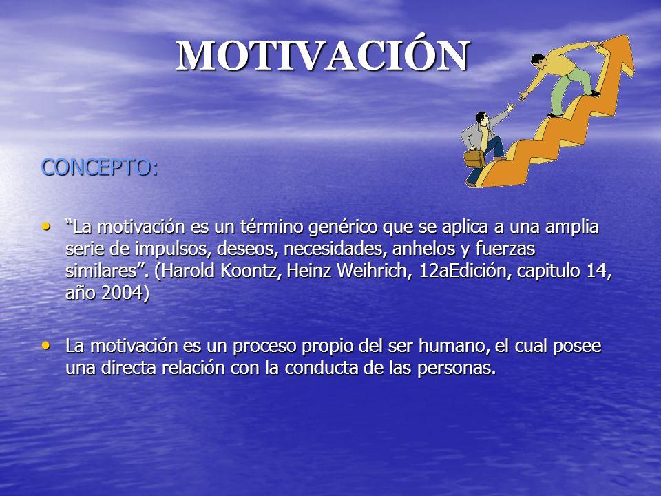MOTIVACIÓN CONCEPTO: