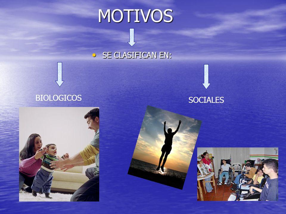 MOTIVOS SE CLASIFICAN EN: BIOLOGICOS SOCIALES