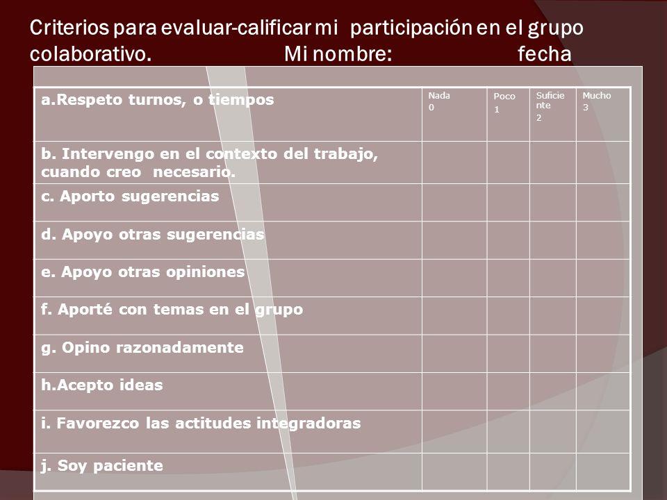 Criterios para evaluar-calificar mi participación en el grupo colaborativo. Mi nombre: fecha
