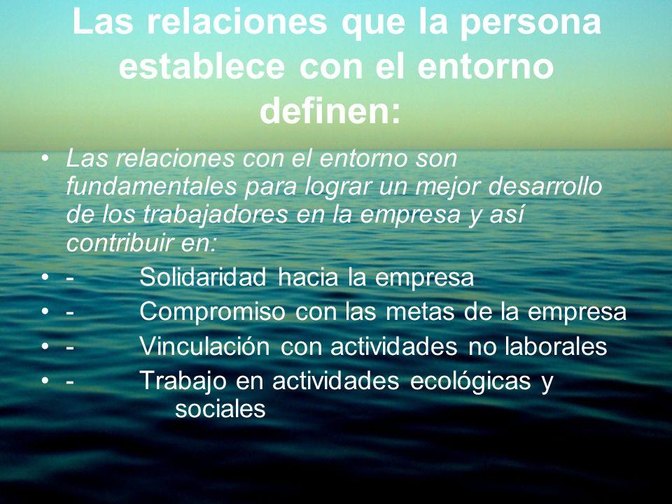 Las relaciones que la persona establece con el entorno definen: