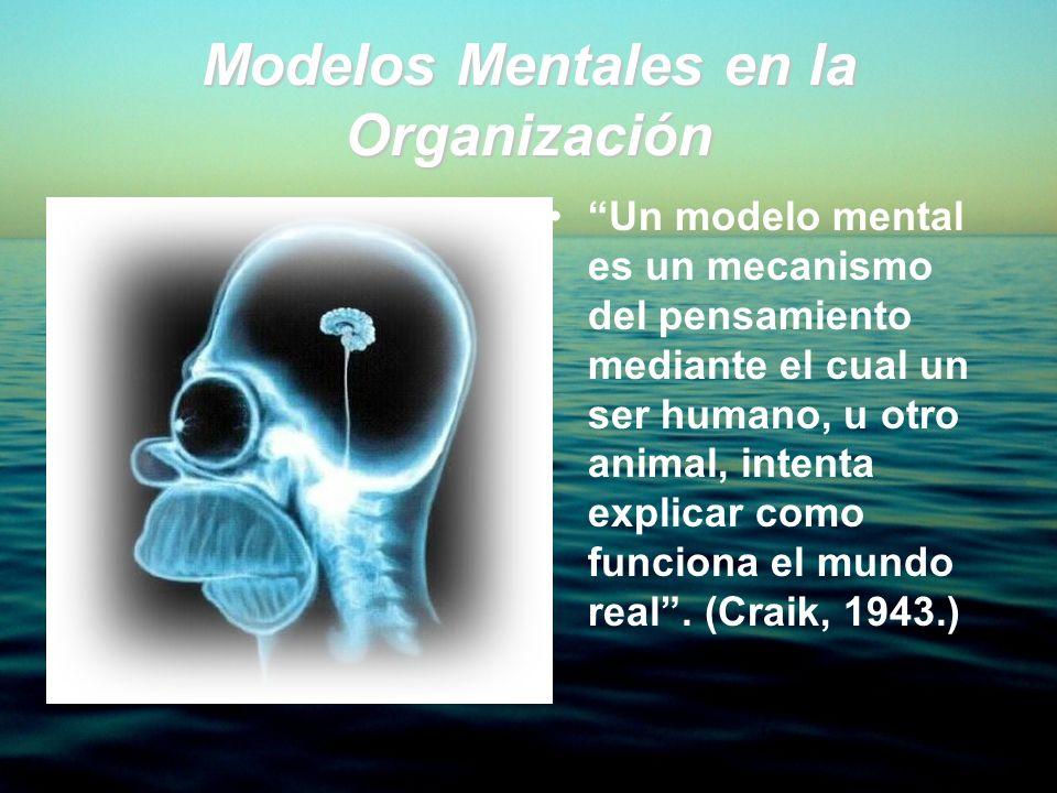 Modelos Mentales en la Organización