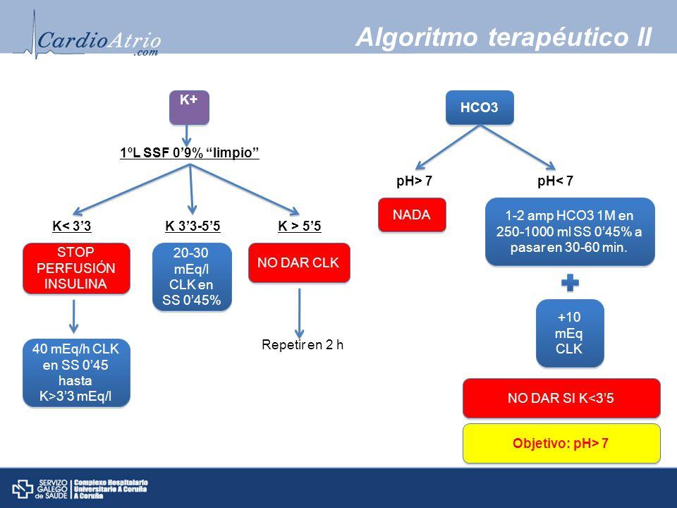 Algoritmo terapéutico II