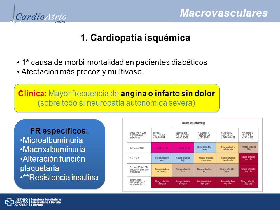 1. Cardiopatía isquémica