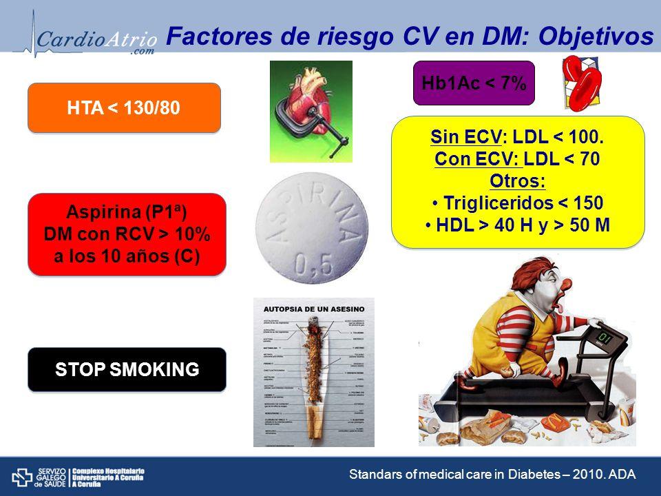 Factores de riesgo CV en DM: Objetivos