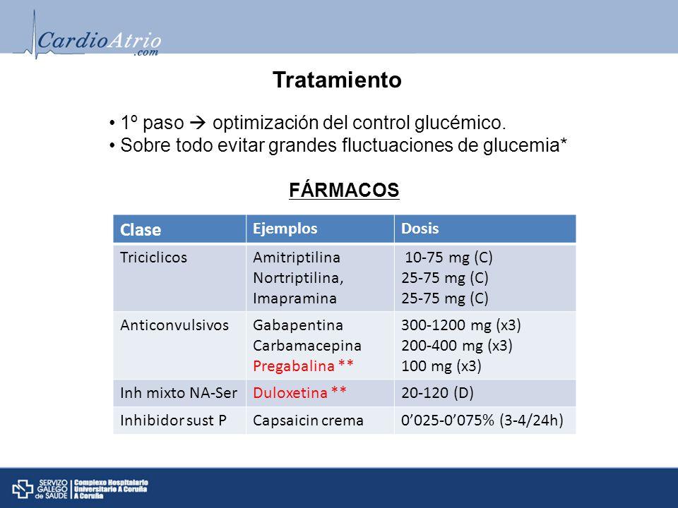 Tratamiento Clase 1º paso  optimización del control glucémico.