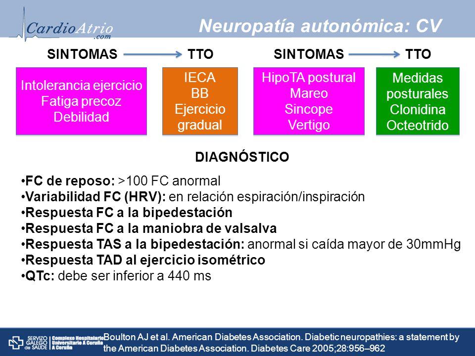 Neuropatía autonómica: CV
