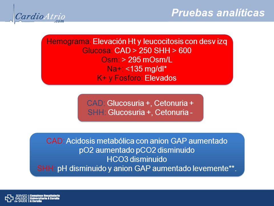 Pruebas analíticas Hemograma: Elevación Ht y leucocitosis con desv izq