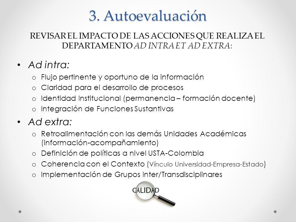 3. Autoevaluación Ad intra: Ad extra: