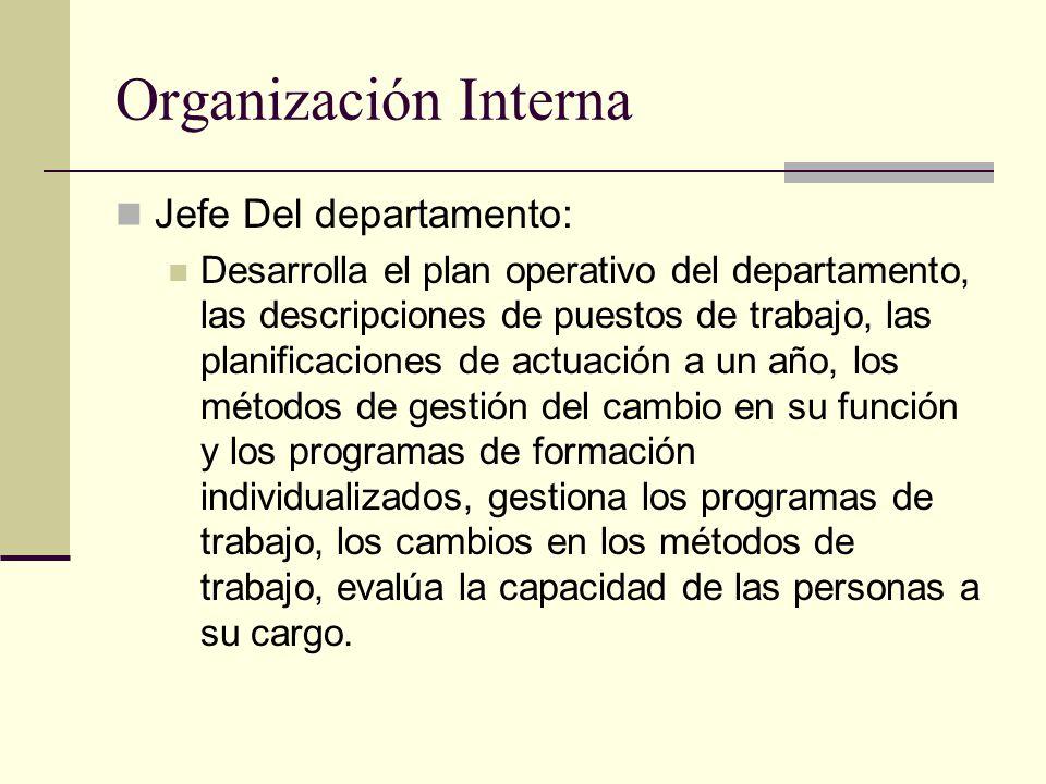 Organización Interna Jefe Del departamento: