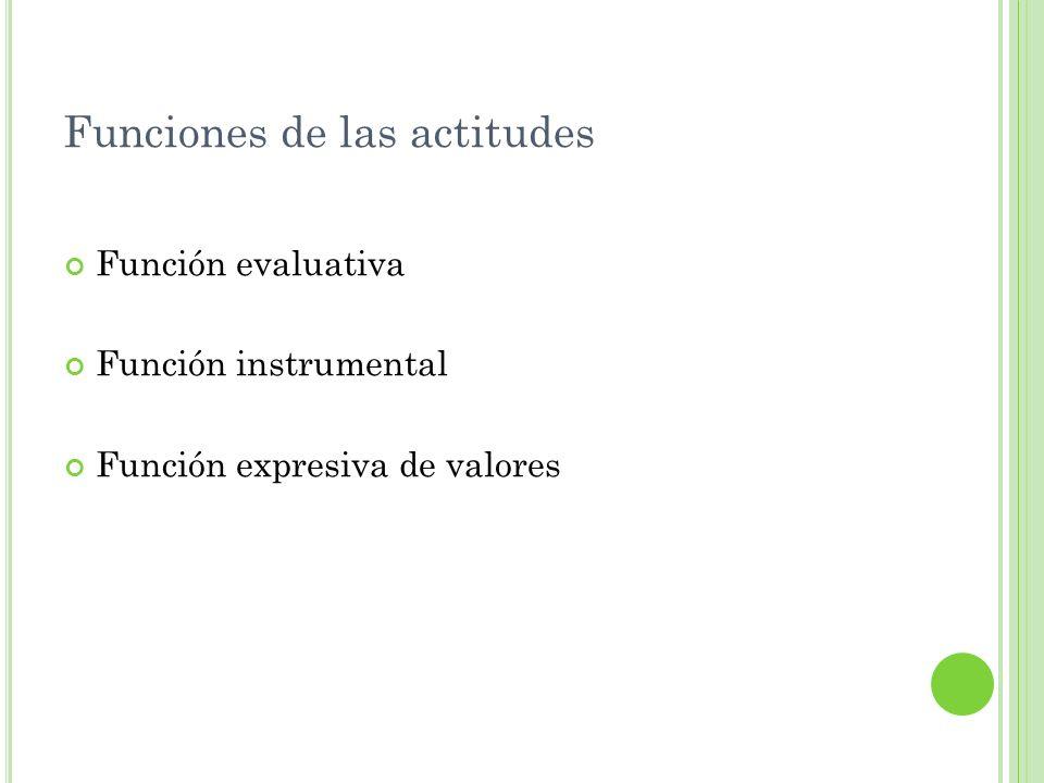 Funciones de las actitudes