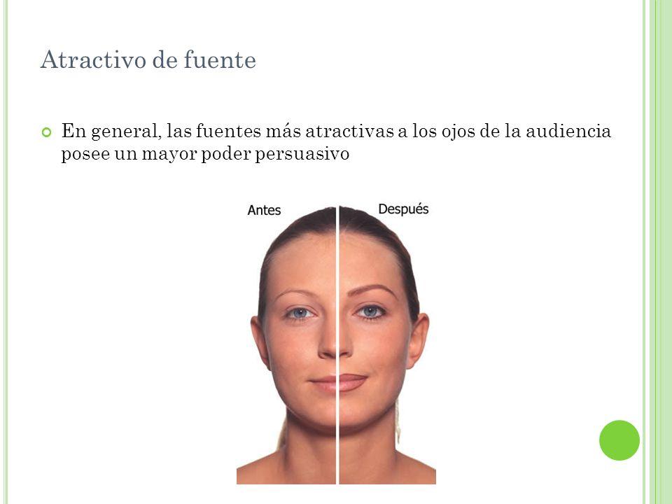 Atractivo de fuenteEn general, las fuentes más atractivas a los ojos de la audiencia posee un mayor poder persuasivo.