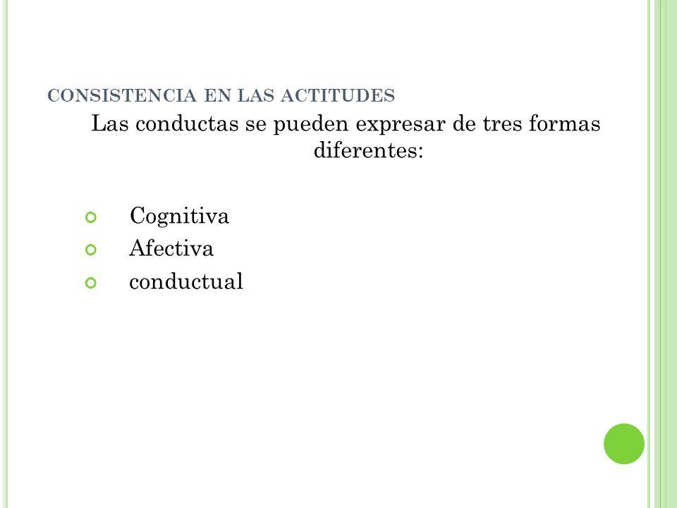 CONSISTENCIA EN LAS ACTITUDES