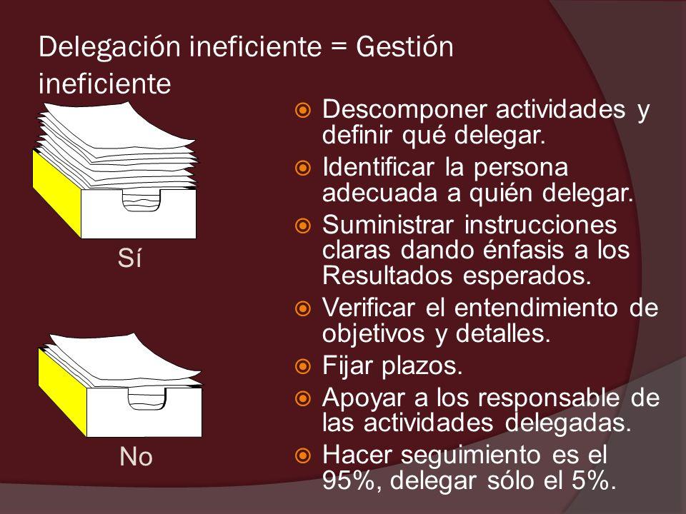 Delegación ineficiente = Gestión ineficiente