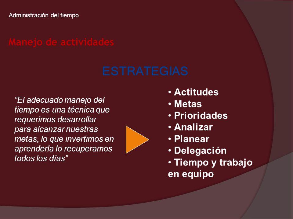 ESTRATEGIAS Manejo de actividades • Actitudes • Metas • Prioridades