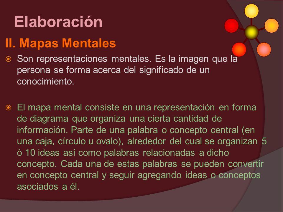 Elaboración II. Mapas Mentales