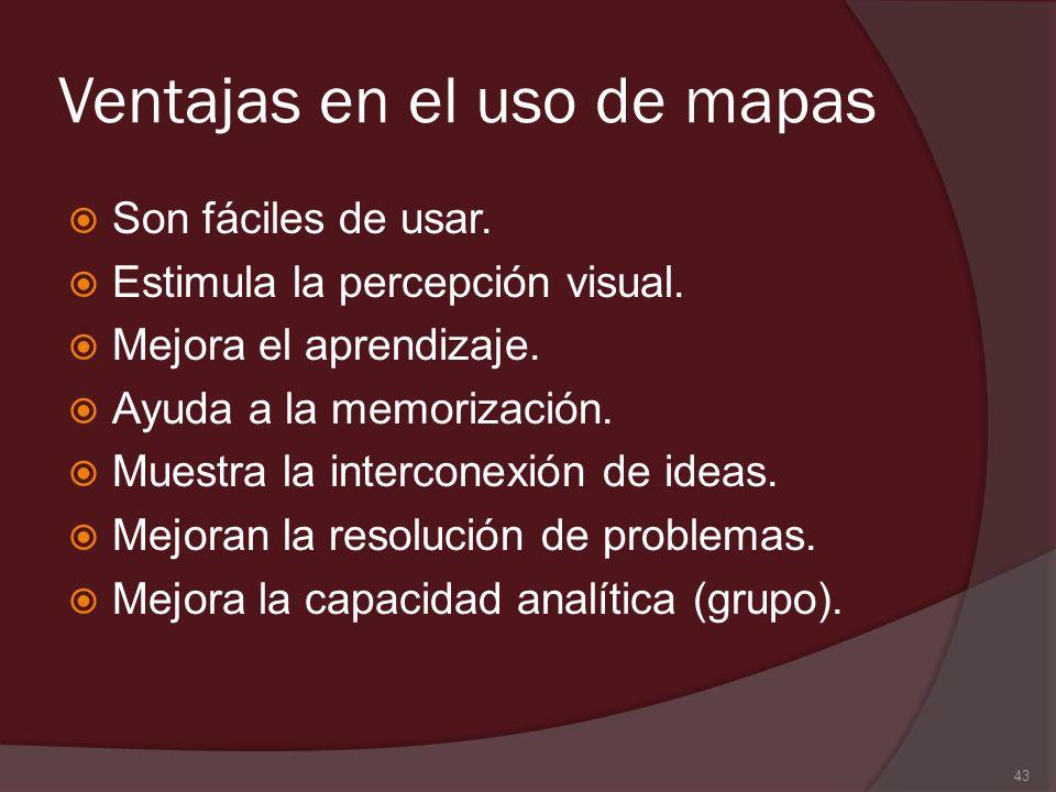 Ventajas en el uso de mapas