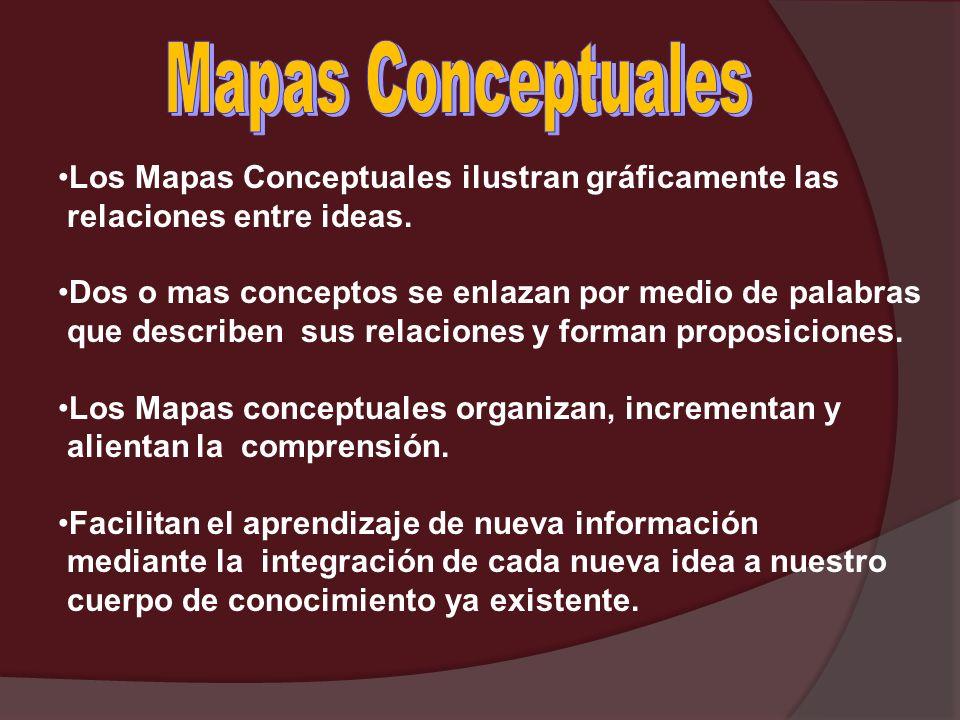 Mapas Conceptuales Los Mapas Conceptuales ilustran gráficamente las
