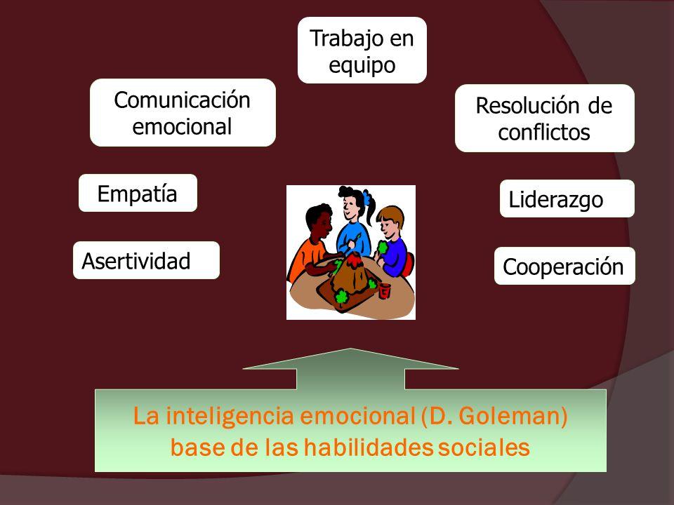 Trabajo en equipo Comunicación emocional. Resolución de conflictos. Empatía. Liderazgo. Asertividad.