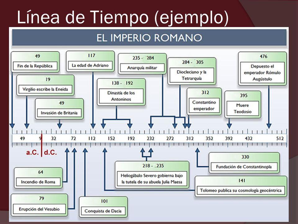 Línea de Tiempo (ejemplo)