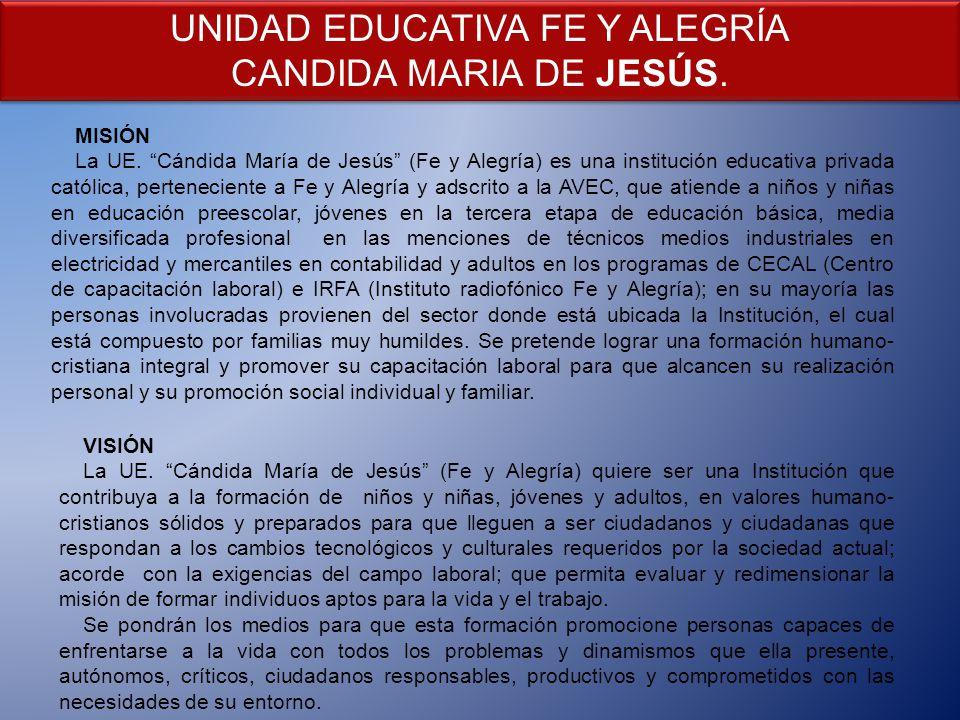 UNIDAD EDUCATIVA FE Y ALEGRÍA