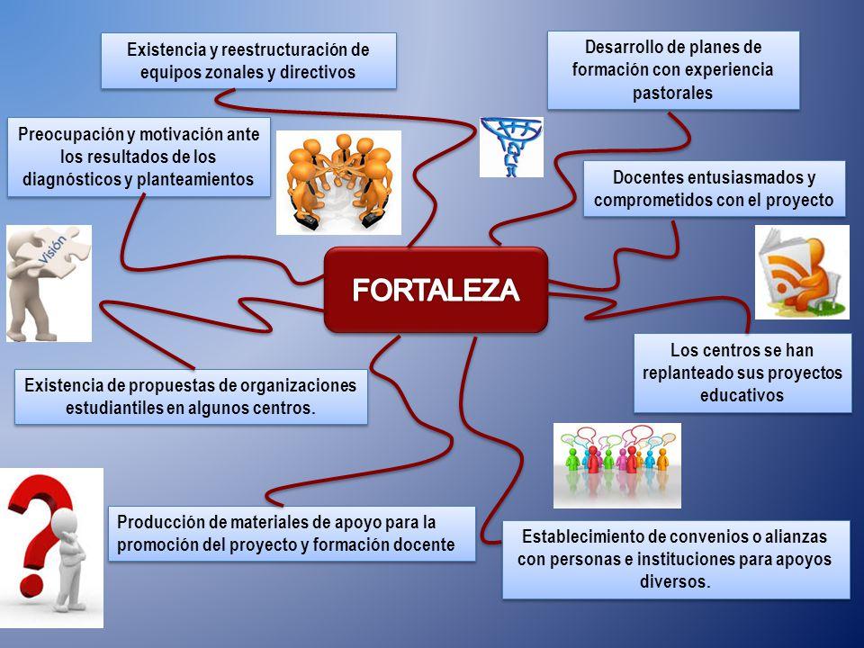 FORTALEZA Preocupación y motivación ante los resultados de los diagnósticos y planteamientos.