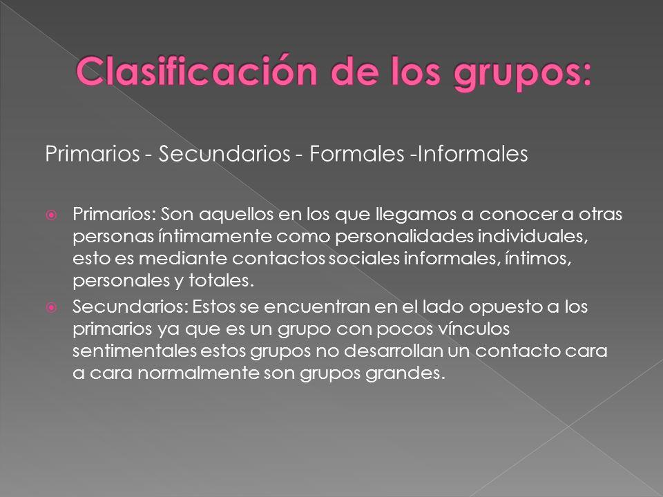 Clasificación de los grupos: