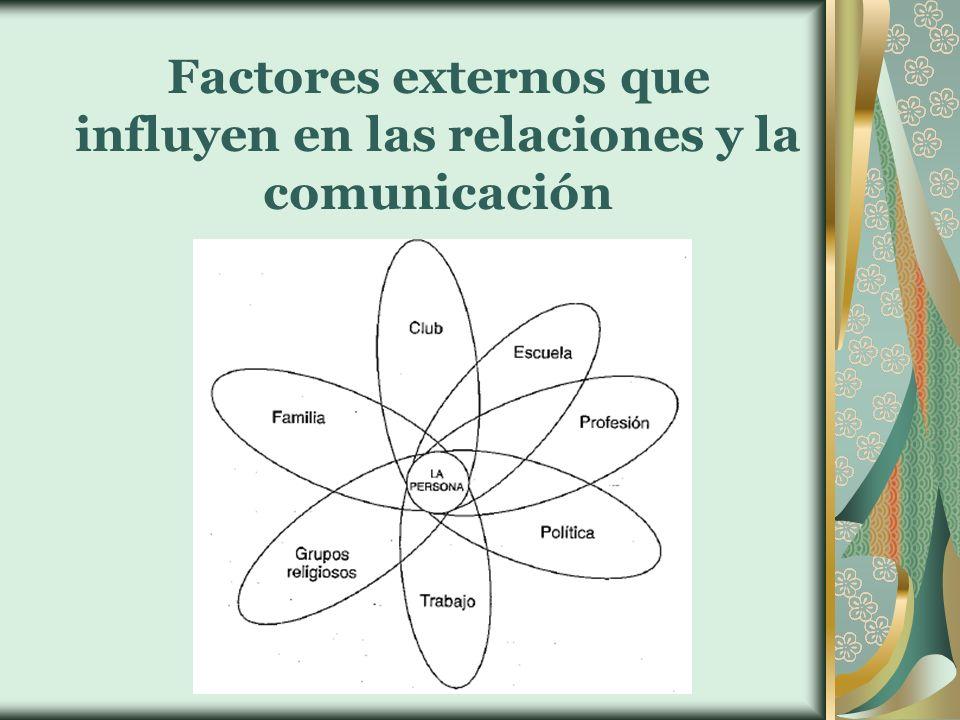 Factores externos que influyen en las relaciones y la comunicación