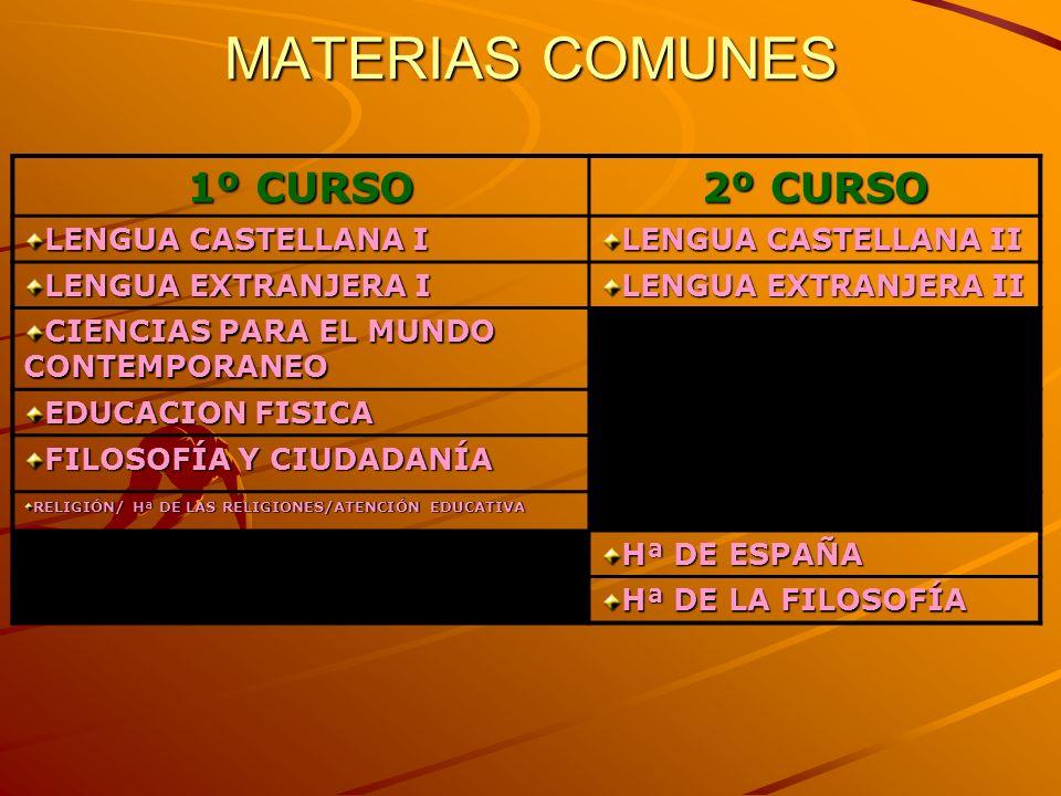 MATERIAS COMUNES 1º CURSO 2º CURSO LENGUA CASTELLANA I