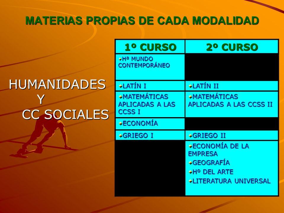 MATERIAS PROPIAS DE CADA MODALIDAD