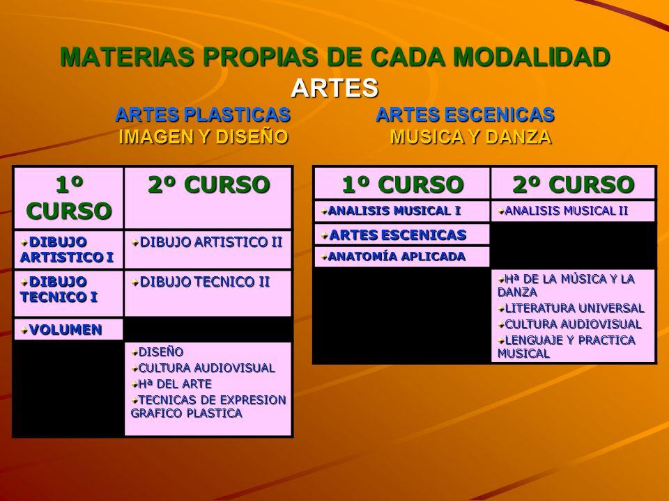 MATERIAS PROPIAS DE CADA MODALIDAD ARTES ARTES PLASTICAS ARTES ESCENICAS IMAGEN Y DISEÑO MUSICA Y DANZA