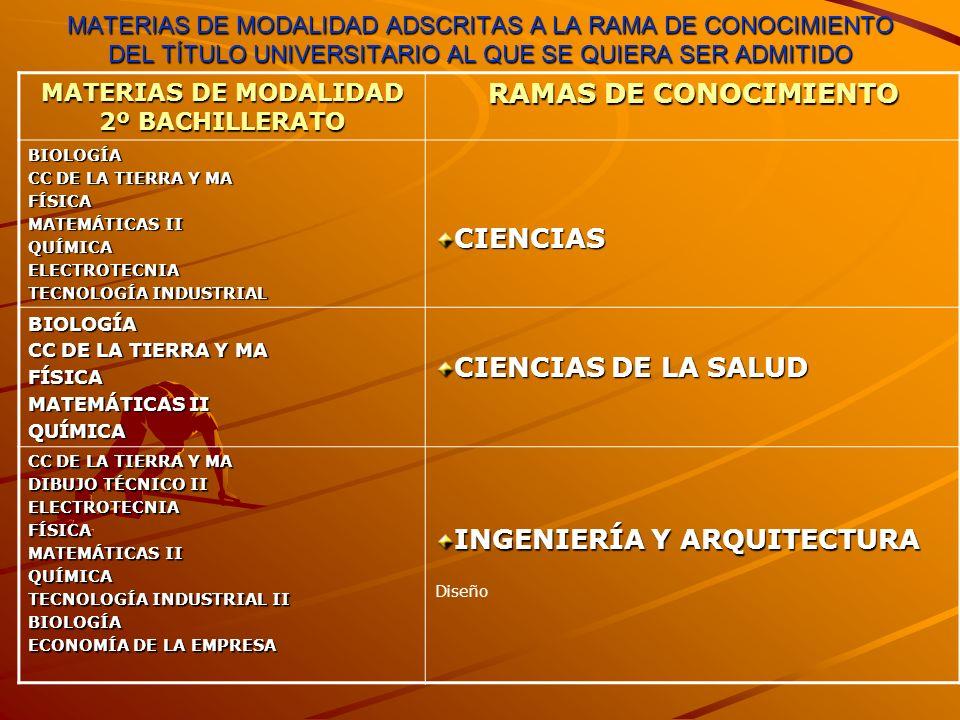 MATERIAS DE MODALIDAD 2º BACHILLERATO