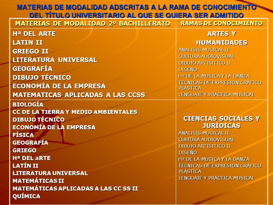 MATERIAS DE MODALIDAD 2º BACHILLERATO CIENCIAS SOCIALES Y JURÍDICAS