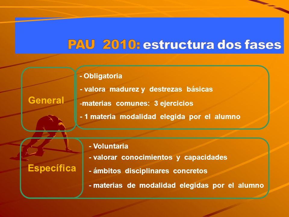 PAU 2010: estructura dos fases