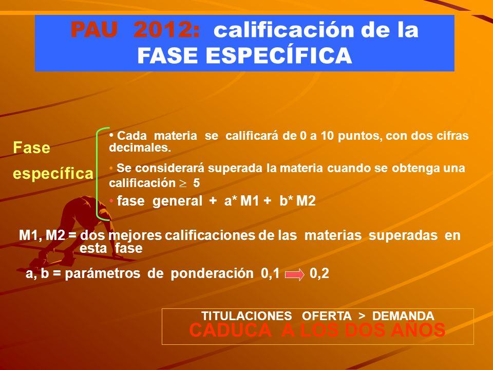 PAU 2012: calificación de la FASE ESPECÍFICA