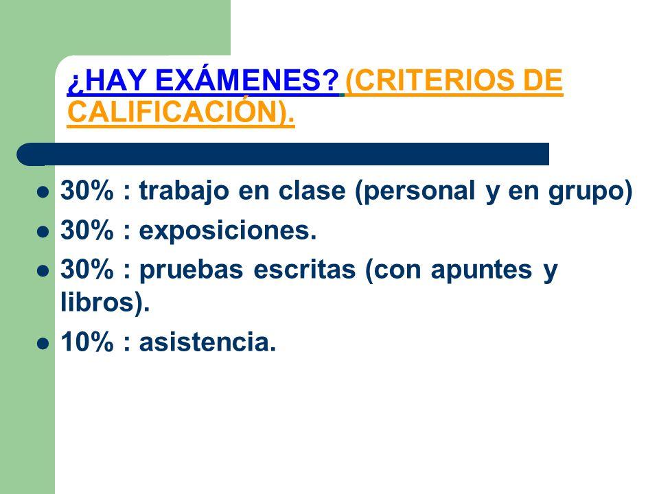 ¿HAY EXÁMENES (CRITERIOS DE CALIFICACIÓN).