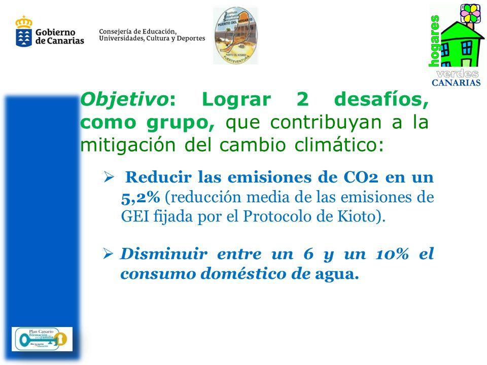 Objetivo: Lograr 2 desafíos, como grupo, que contribuyan a la mitigación del cambio climático: