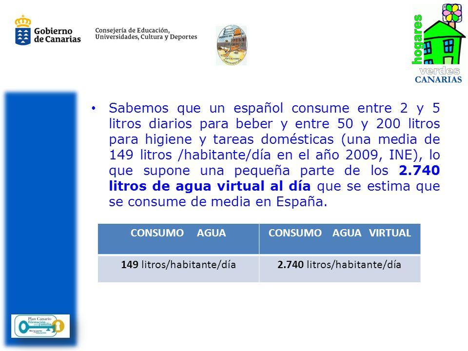 Sabemos que un español consume entre 2 y 5 litros diarios para beber y entre 50 y 200 litros para higiene y tareas domésticas (una media de 149 litros /habitante/día en el año 2009, INE), lo que supone una pequeña parte de los 2.740 litros de agua virtual al día que se estima que se consume de media en España.