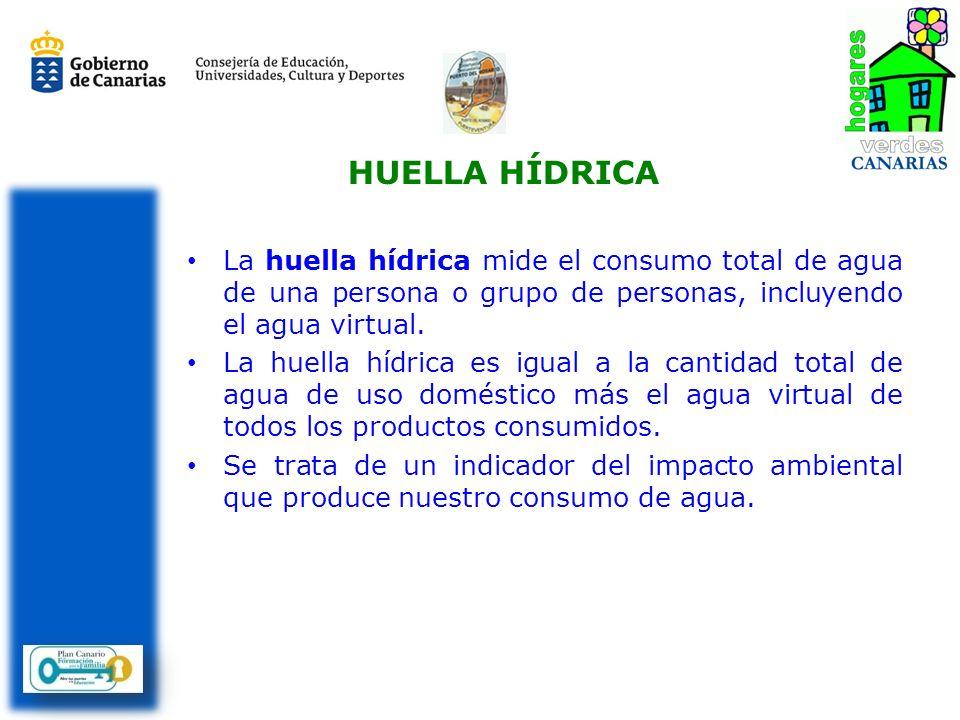 HUELLA HÍDRICALa huella hídrica mide el consumo total de agua de una persona o grupo de personas, incluyendo el agua virtual.
