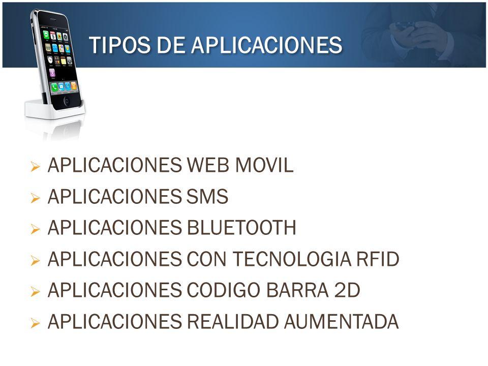 TIPOS DE APLICACIONES APLICACIONES WEB MOVIL APLICACIONES SMS