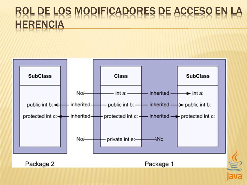 ROL DE LOS MODIFICADORES DE ACCESO EN LA HERENCIA