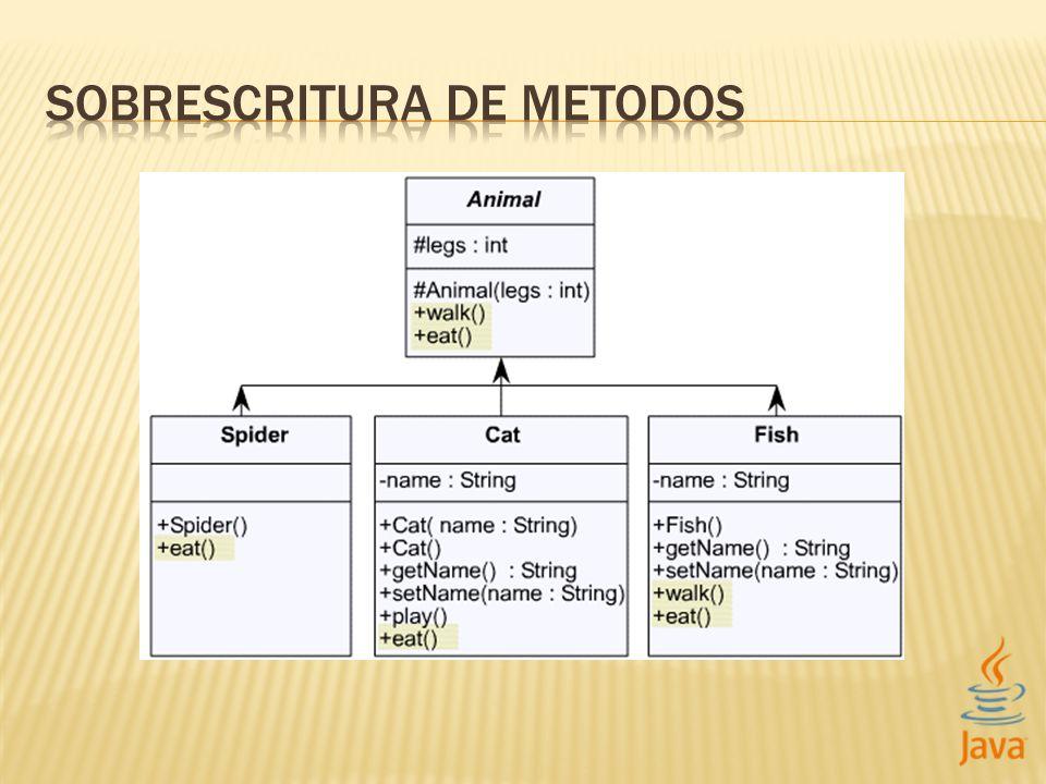 SOBRESCRITURA DE METODOS