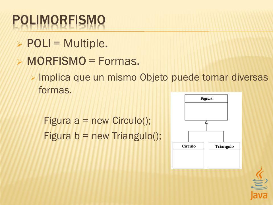 POLIMORFISMO POLI = Multiple. MORFISMO = Formas.