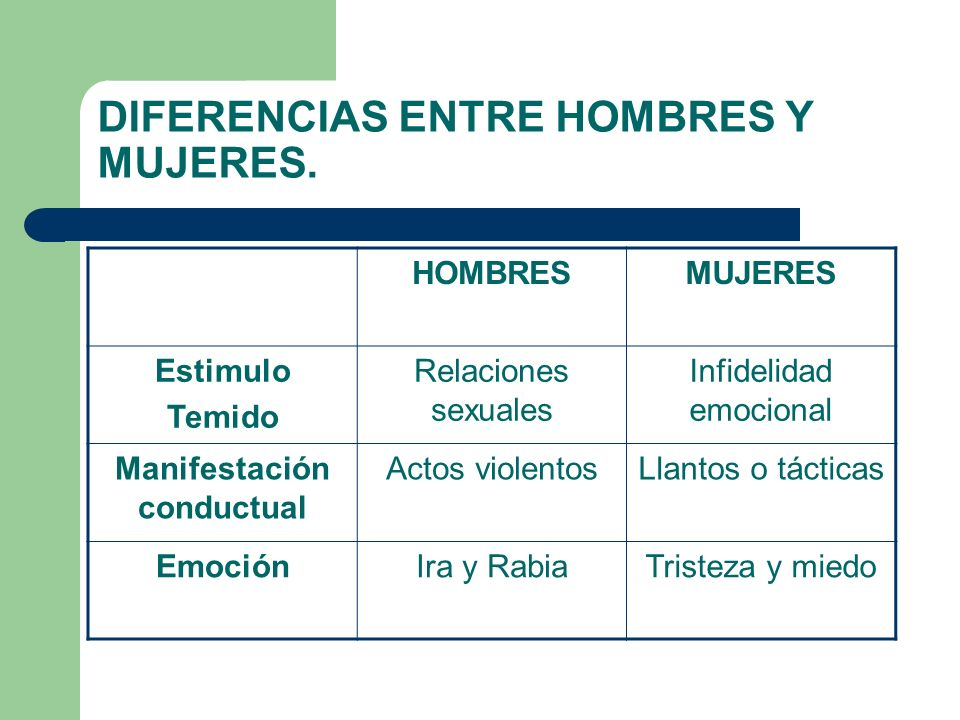 DIFERENCIAS ENTRE HOMBRES Y MUJERES.