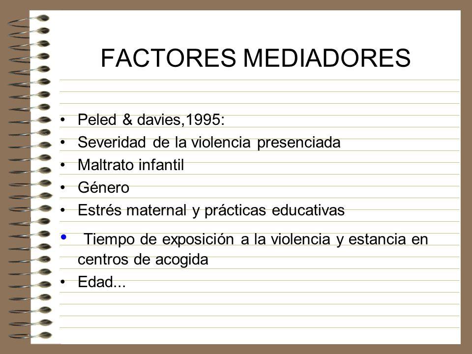 FACTORES MEDIADORES Peled & davies,1995: Severidad de la violencia presenciada. Maltrato infantil.
