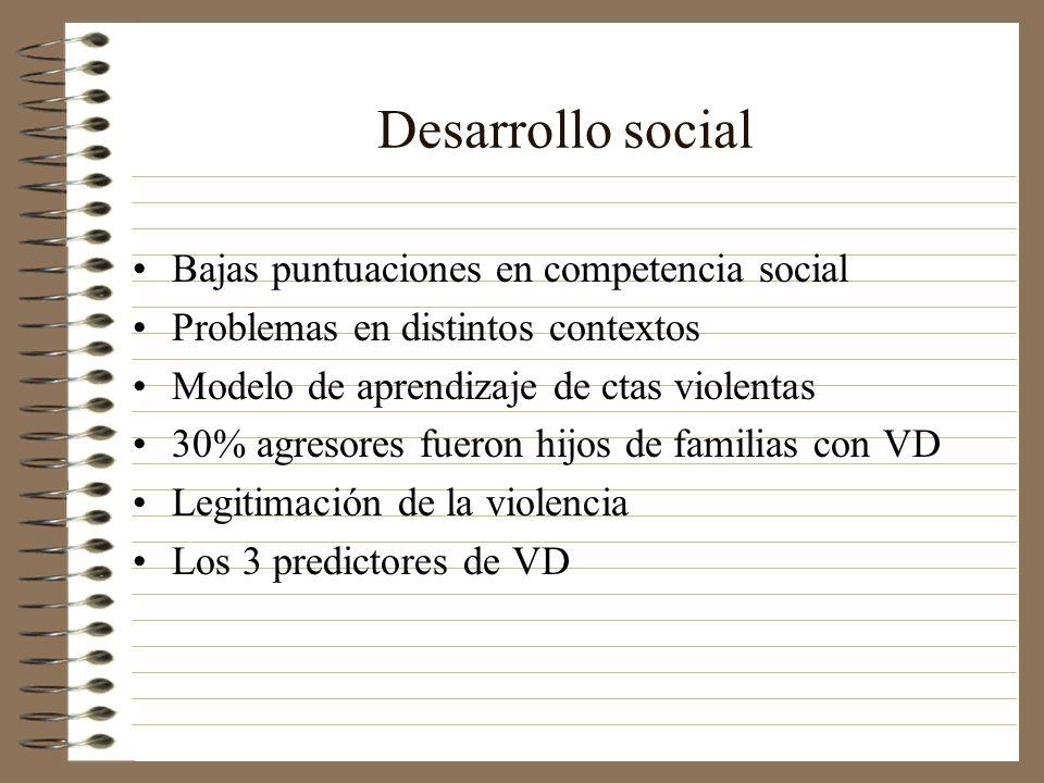 Desarrollo social Bajas puntuaciones en competencia social