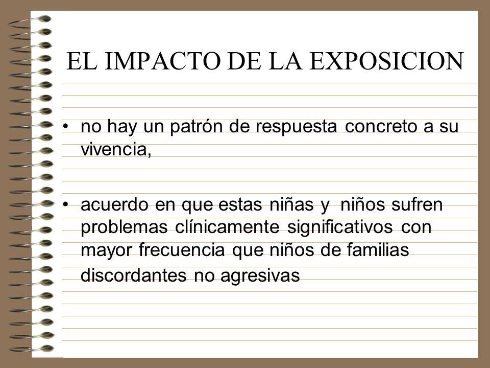 EL IMPACTO DE LA EXPOSICION